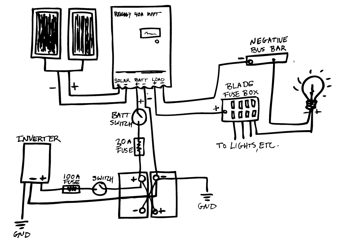 system diagram correct epic guide to diy van build electrical wiring and installation  at bayanpartner.co