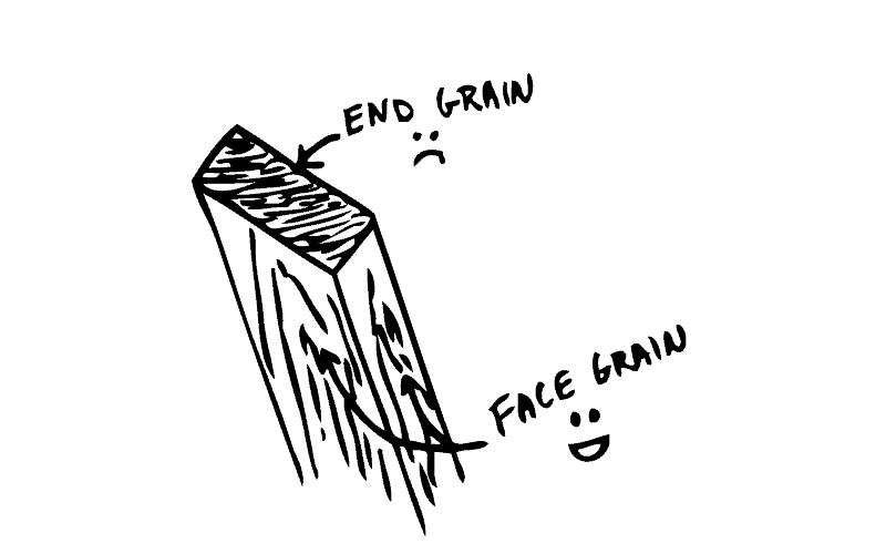end-grain-face-grain