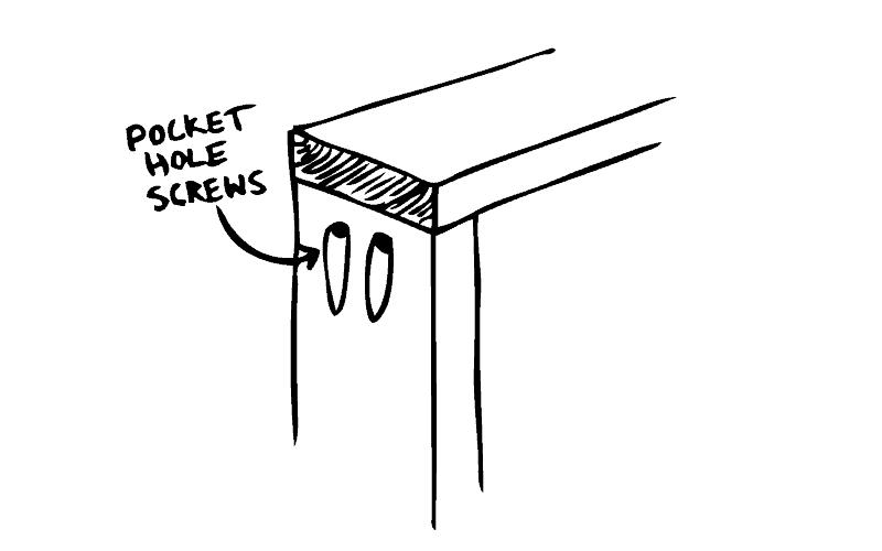 pocket-hole-diagram