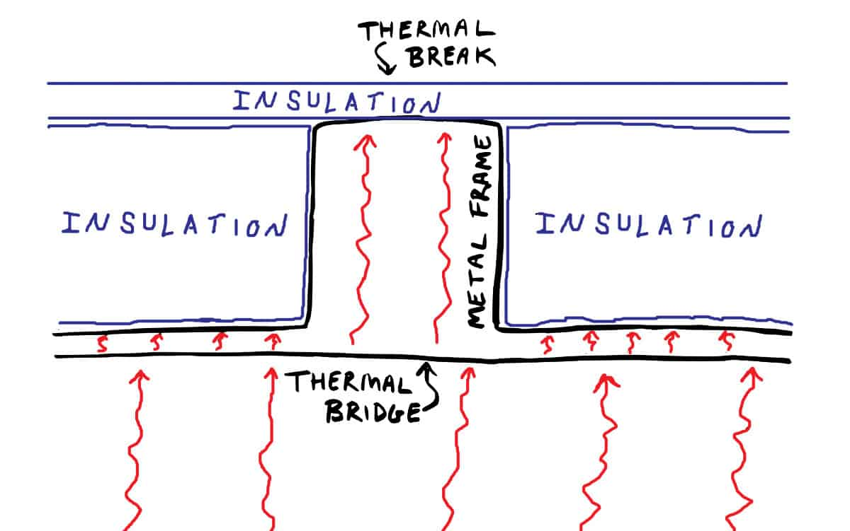 thermal-bridge